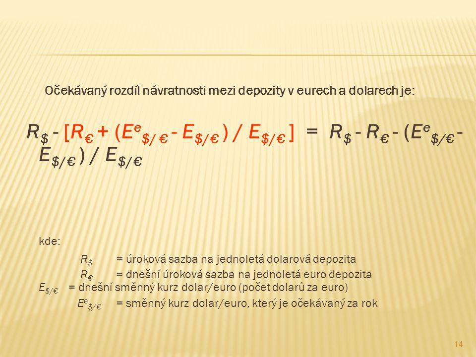 R$ - [R€ + (Ee$/ € - E$/€ ) / E$/€ ] = R$ - R€ - (Ee$/€ -E$/€ ) / E$/€